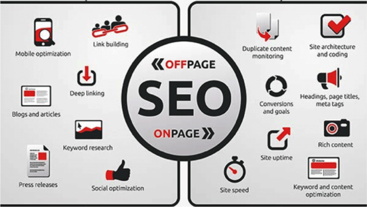 seo-onpage-offpage