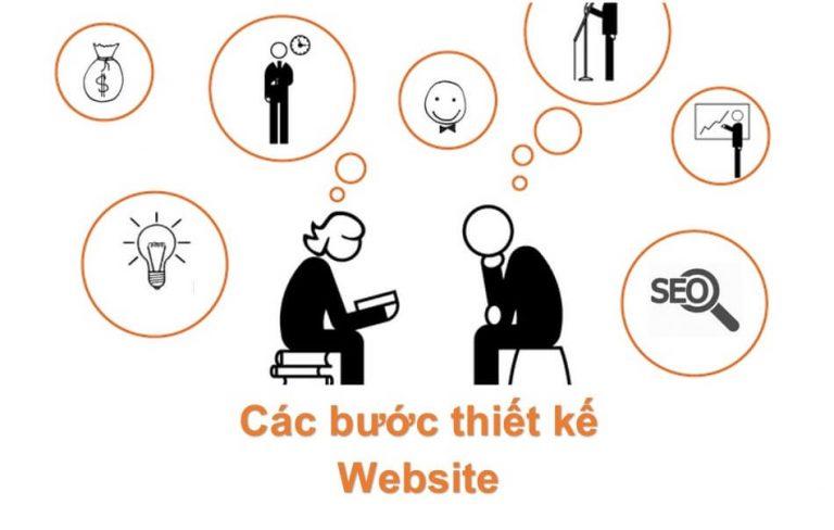 xay-dung-website-kinh-doanh-05
